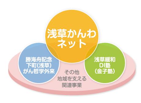 【ご案内】地域啓発活動助成