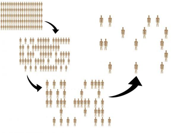 人口減少時代
